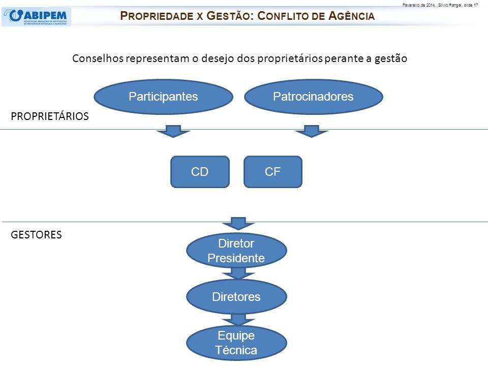 Fevereiro de 2014, Silvio Rangel, slide 17 Diretores Equipe Técnica Diretor Presidente PROPRIETÁRIOS GESTORES CDCF PatrocinadoresParticipantes Conselh