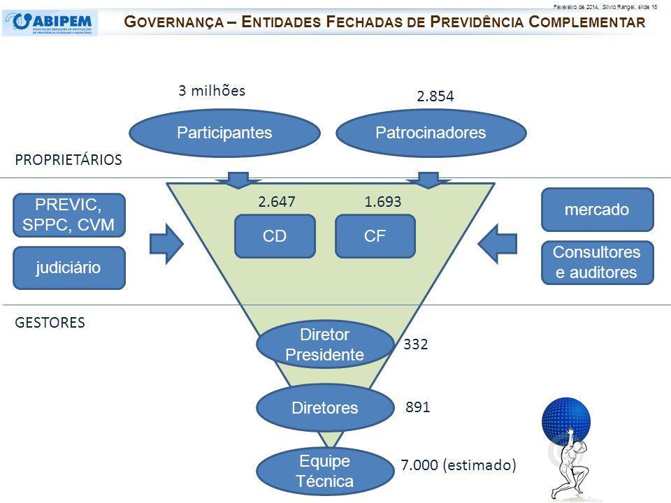 Fevereiro de 2014, Silvio Rangel, slide 18 Diretores Equipe Técnica Diretor Presidente PROPRIETÁRIOS GESTORES CDCF 891 7.000 (estimado) 3 milhões 2.85