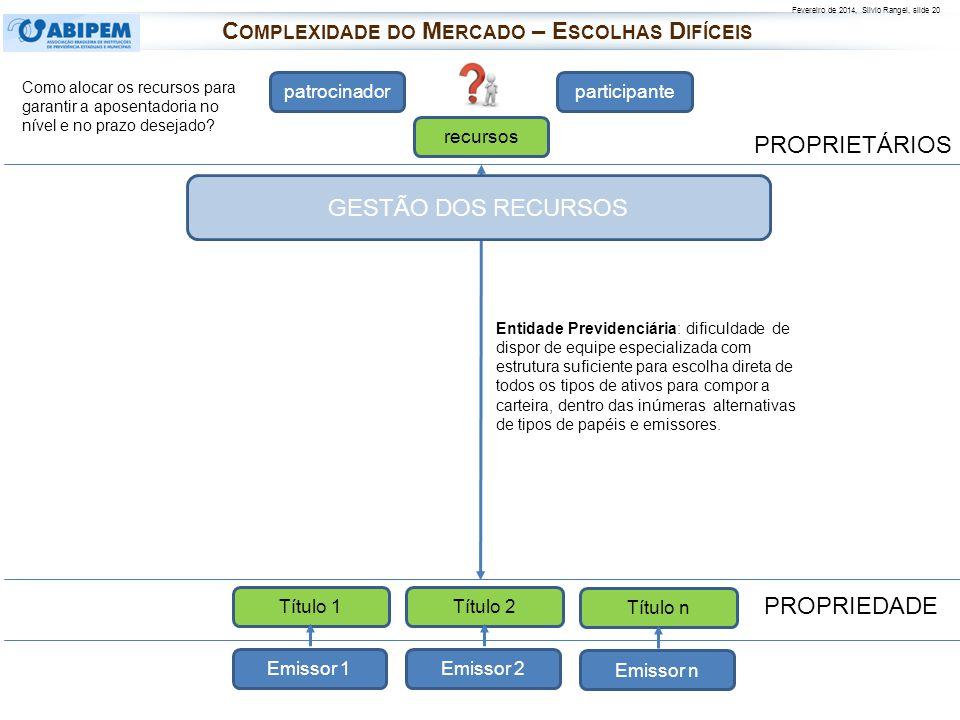 Fevereiro de 2014, Silvio Rangel, slide 20 PROPRIETÁRIOS PROPRIEDADE patrocinadorparticipante recursos Emissor n Título n Emissor 2 Título 2 Emissor 1
