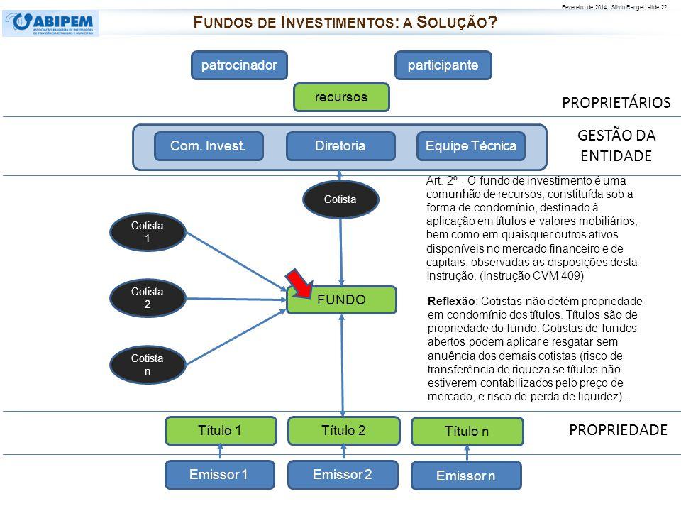 Fevereiro de 2014, Silvio Rangel, slide 22 PROPRIETÁRIOS PROPRIEDADE patrocinadorparticipante recursos FUNDO Diretoria Com. Invest.Equipe Técnica Art.