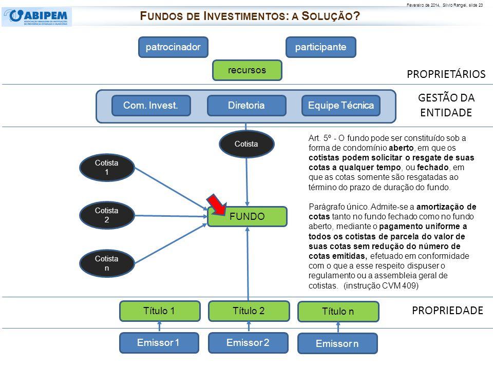 Fevereiro de 2014, Silvio Rangel, slide 23 PROPRIETÁRIOS PROPRIEDADE patrocinadorparticipante recursos FUNDO Diretoria Com. Invest.Equipe Técnica Art.