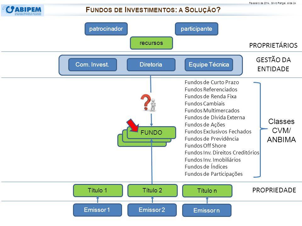 Fevereiro de 2014, Silvio Rangel, slide 24 FUNDO PROPRIETÁRIOS PROPRIEDADE patrocinadorparticipante recursos FUNDO Diretoria Com. Invest.Equipe Técnic