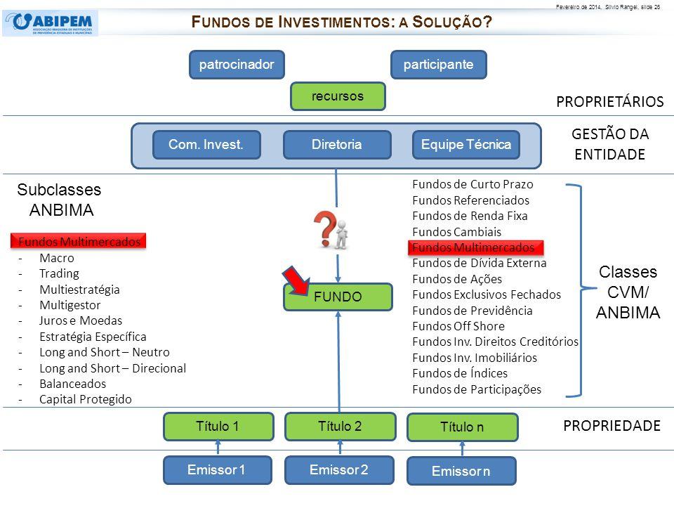 Fevereiro de 2014, Silvio Rangel, slide 26 PROPRIETÁRIOS PROPRIEDADE patrocinadorparticipante recursos FUNDO Diretoria Com. Invest.Equipe Técnica Fund