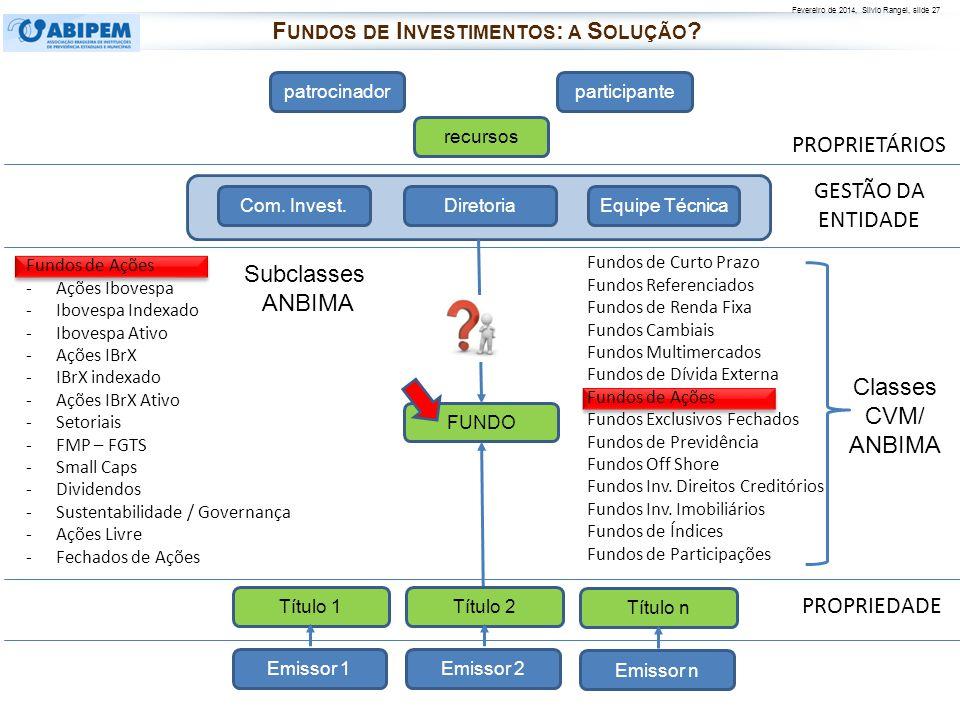 Fevereiro de 2014, Silvio Rangel, slide 27 PROPRIETÁRIOS PROPRIEDADE patrocinadorparticipante recursos FUNDO Diretoria Com. Invest.Equipe Técnica Fund
