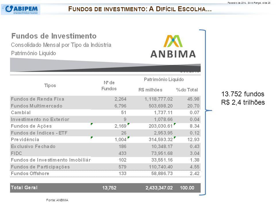 Fevereiro de 2014, Silvio Rangel, slide 28 F UNDOS DE INVESTIMENTO : A D IFÍCIL E SCOLHA... 13.752 fundos R$ 2,4 trilhões Fonte: ANBIMA