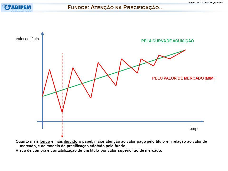 Fevereiro de 2014, Silvio Rangel, slide 40 Valor do título Tempo PELA CURVA DE AQUISIÇÃO PELO VALOR DE MERCADO (MtM) Quanto mais longo e mais ilíquido