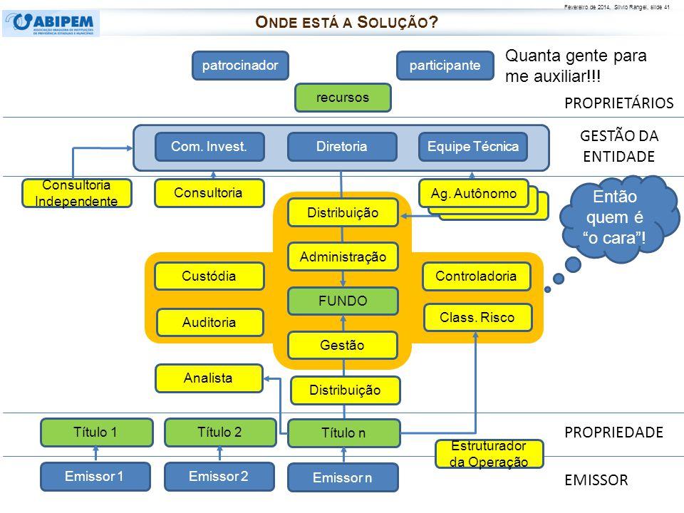 Fevereiro de 2014, Silvio Rangel, slide 41 PROPRIETÁRIOS patrocinadorparticipante recursos FUNDO Diretoria Com. Invest.Equipe Técnica Consultoria Dist