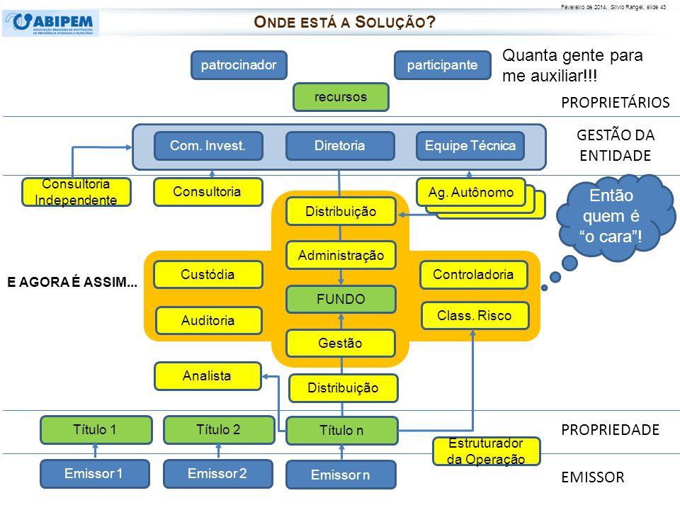 Fevereiro de 2014, Silvio Rangel, slide 43 PROPRIETÁRIOS patrocinadorparticipante recursos FUNDO Diretoria Com. Invest.Equipe Técnica Consultoria Dist