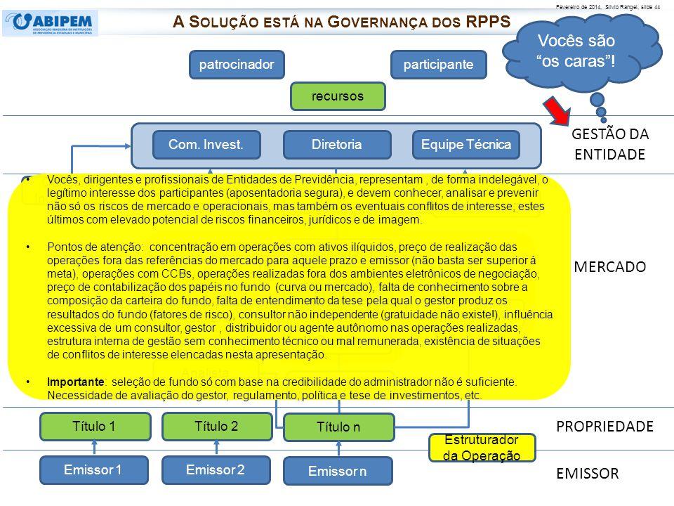 Fevereiro de 2014, Silvio Rangel, slide 44 patrocinadorparticipante recursos FUNDO Diretoria Com. Invest.Equipe Técnica Consultoria Distribuição Admin
