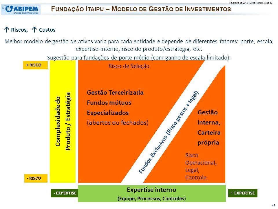 Fevereiro de 2014, Silvio Rangel, slide 49 Complexidade do Produto / Estratégia Gestão Interna, Carteira própria Risco de Seleção Risco Operacional, L
