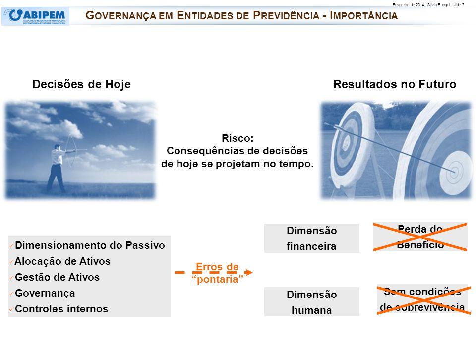Fevereiro de 2014, Silvio Rangel, slide 8 Perda do Benefício Erros de pontaria Risco: Consequências de decisões de hoje se projetam no tempo.