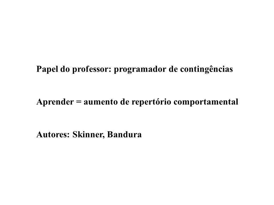 Papel do professor: programador de contingências Aprender = aumento de repertório comportamental Autores: Skinner, Bandura