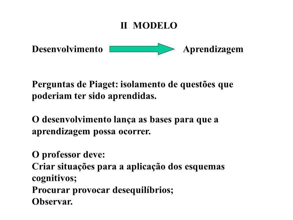 II MODELO Desenvolvimento Aprendizagem Perguntas de Piaget: isolamento de questões que poderiam ter sido aprendidas. O desenvolvimento lança as bases