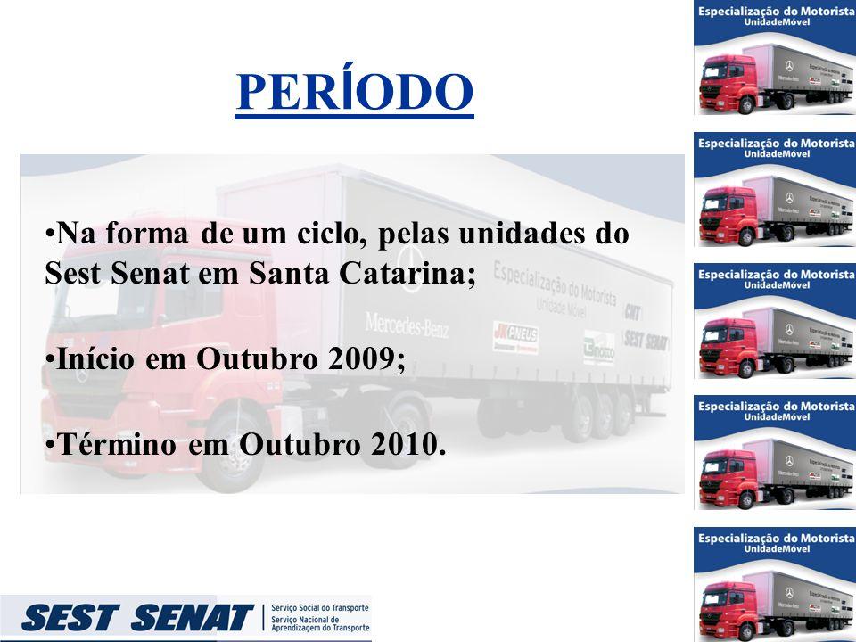 PER Í ODO Na forma de um ciclo, pelas unidades do Sest Senat em Santa Catarina; Início em Outubro 2009; Término em Outubro 2010.