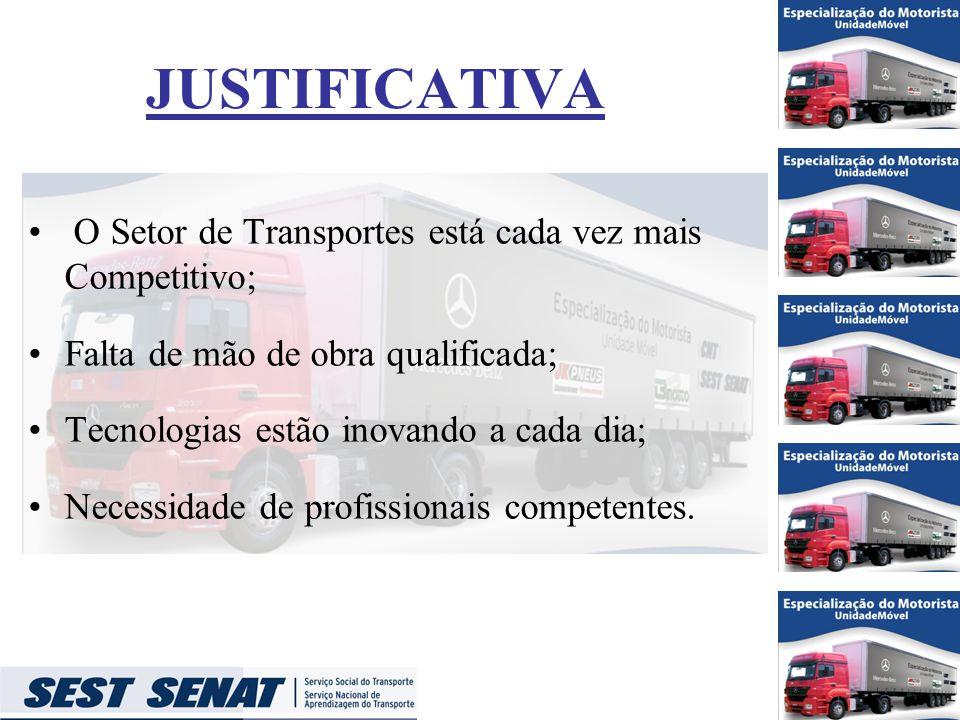 OBJETIVOS Proporcionar uma ferramenta para o desenvolvimento de competências específicas ao motorista de veículo de cargas; Desenvolver competências atitudinais de modo a proporcionar a qualidade de vida no trabalho; Desenvolver competências necessárias ao melhor desempenho em relação às novas tecnologias embarcadas nos veículos; Reduzir custos no transporte rodoviário de cargas; Minimizar os riscos de acidentes de trânsito nas rodovias brasileiras.