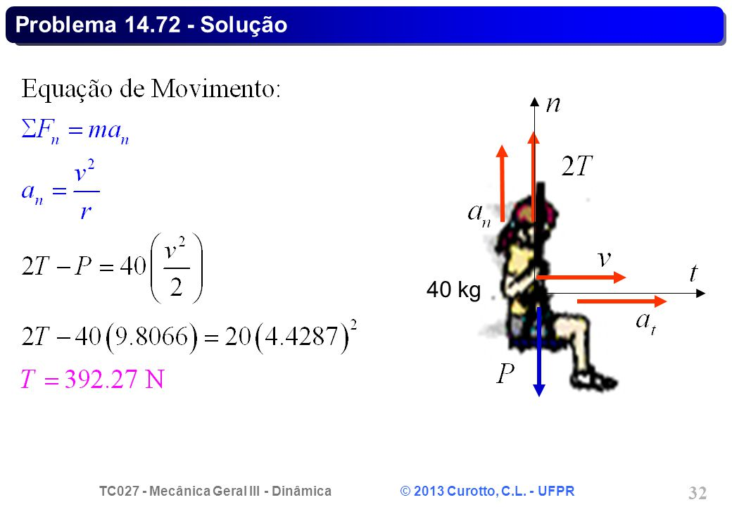 TC027 - Mecânica Geral III - Dinâmica © 2013 Curotto, C.L. - UFPR 32 Problema 14.72 - Solução 40 kg