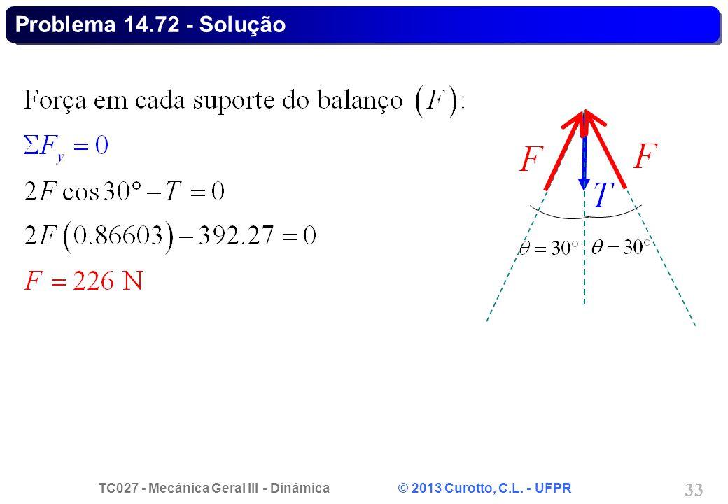 TC027 - Mecânica Geral III - Dinâmica © 2013 Curotto, C.L. - UFPR 33 Problema 14.72 - Solução