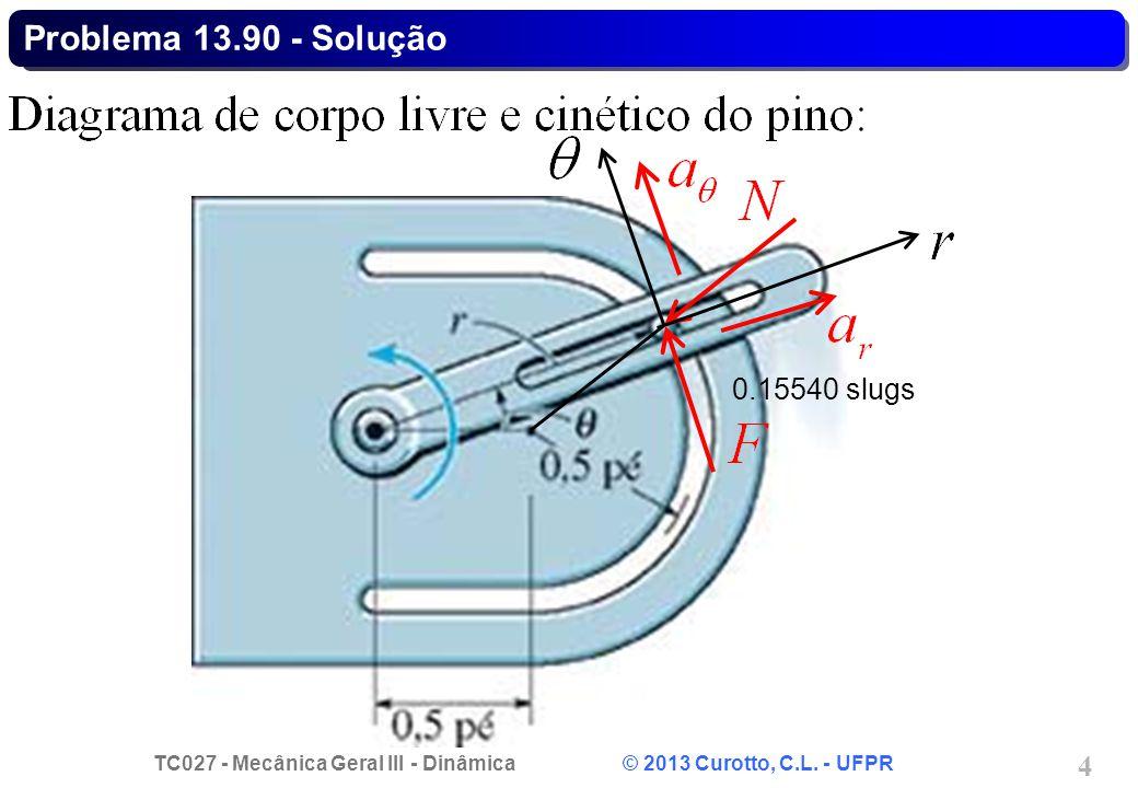 TC027 - Mecânica Geral III - Dinâmica © 2013 Curotto, C.L. - UFPR 15 Problema 13.97 - Solução 80 g