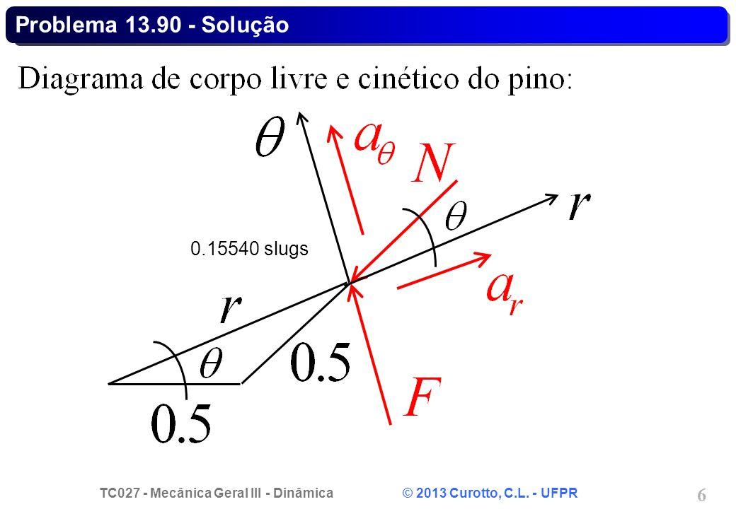 TC027 - Mecânica Geral III - Dinâmica © 2013 Curotto, C.L. - UFPR 27 Problema 14.56 - Solução