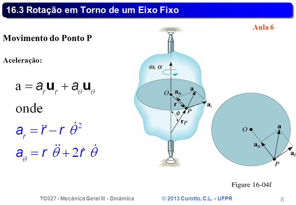 TC027 - Mecânica Geral III - Dinâmica © 2013 Curotto, C.L. - UFPR 9 Problema 13.90 - Solução