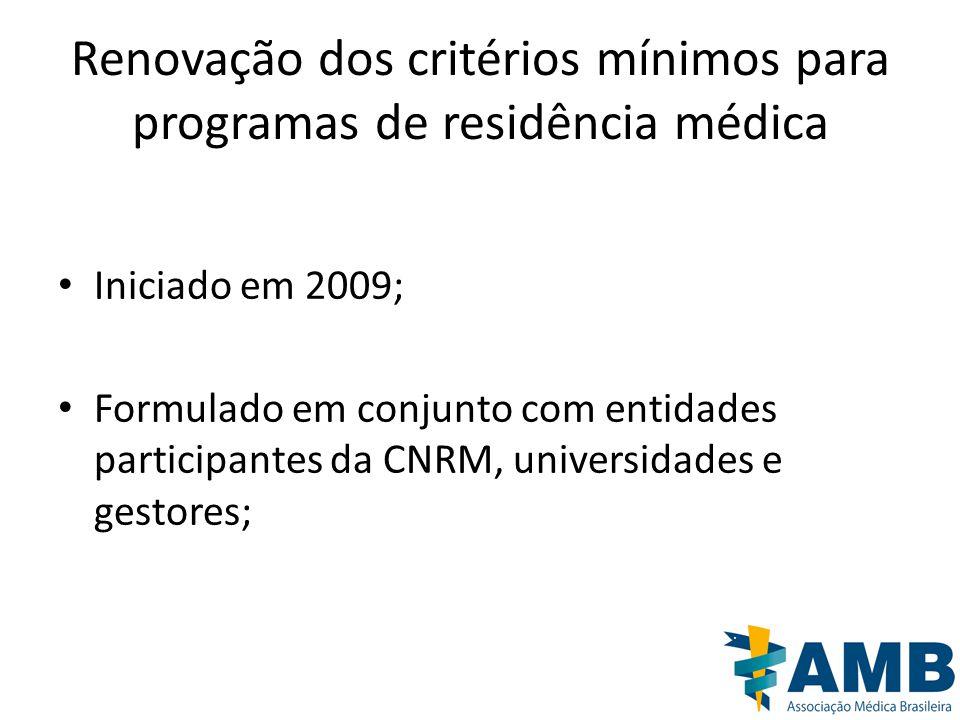 Renovação dos critérios mínimos para programas de residência médica Iniciado em 2009; Formulado em conjunto com entidades participantes da CNRM, unive