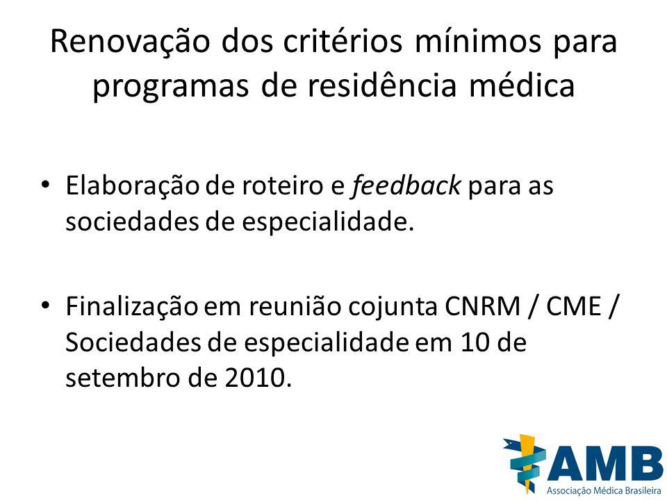 Renovação dos critérios mínimos para programas de residência médica Elaboração de roteiro e feedback para as sociedades de especialidade. Finalização