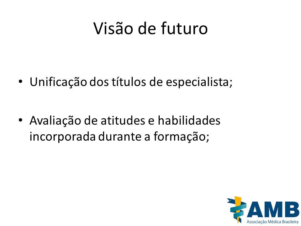 Visão de futuro Unificação dos títulos de especialista; Avaliação de atitudes e habilidades incorporada durante a formação;