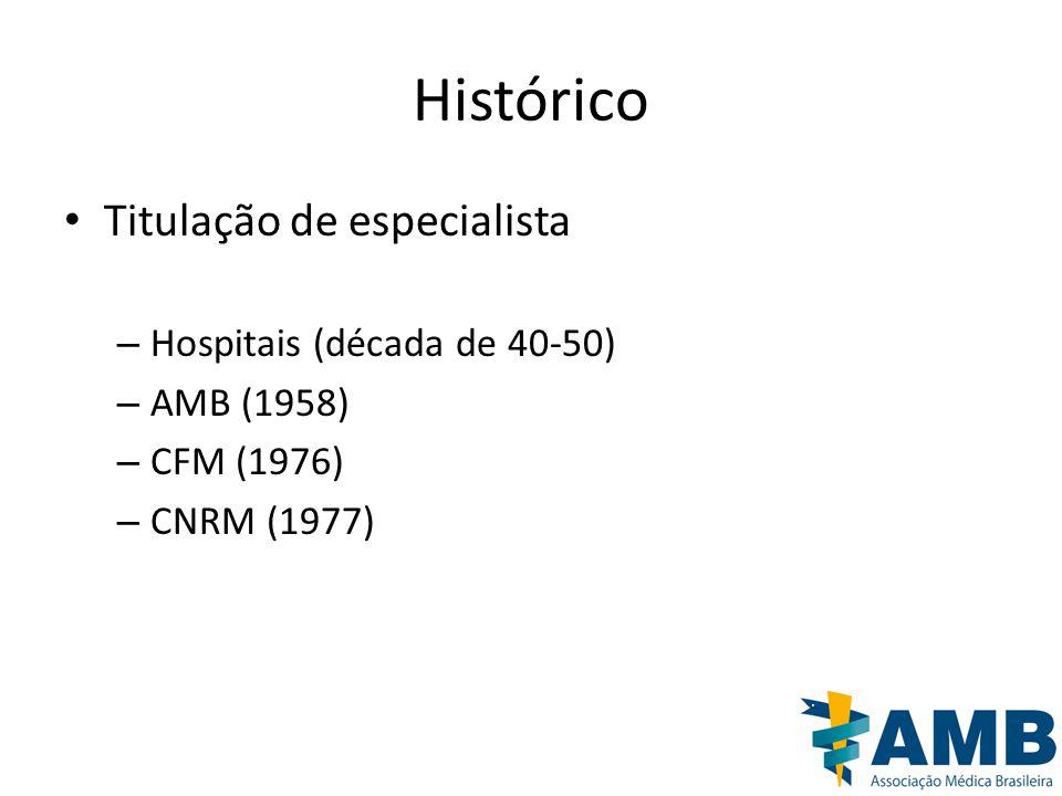 Histórico Titulação de especialista – Hospitais (década de 40-50) – AMB (1958) – CFM (1976) – CNRM (1977)