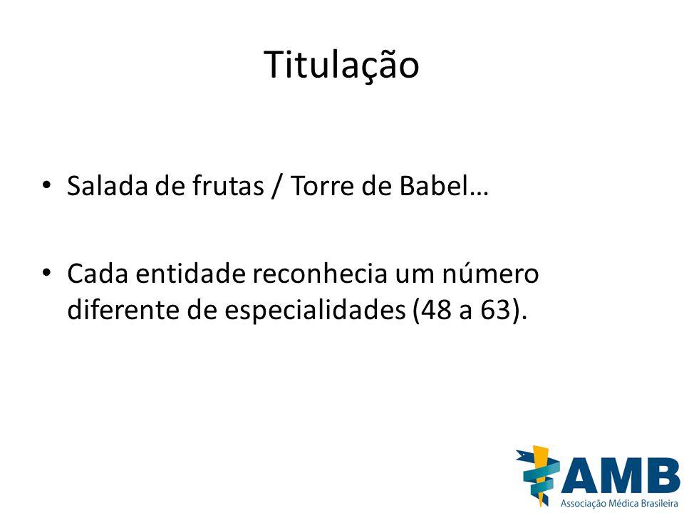 Titulação Salada de frutas / Torre de Babel… Cada entidade reconhecia um número diferente de especialidades (48 a 63).