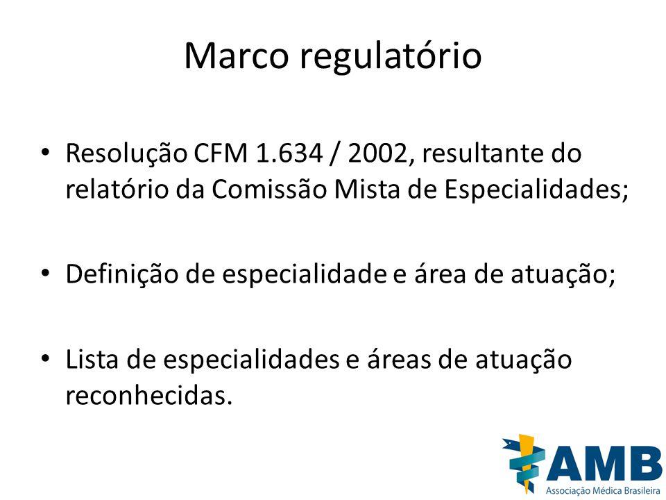 Marco regulatório Resolução CFM 1.634 / 2002, resultante do relatório da Comissão Mista de Especialidades; Definição de especialidade e área de atuaçã