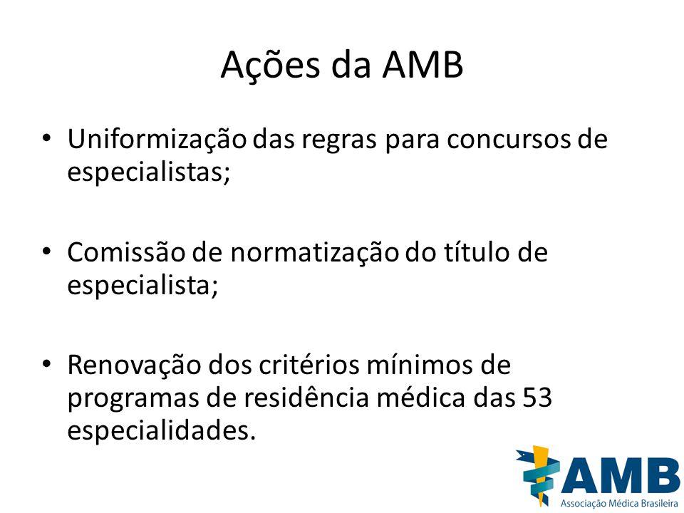 Ações da AMB Uniformização das regras para concursos de especialistas; Comissão de normatização do título de especialista; Renovação dos critérios mín