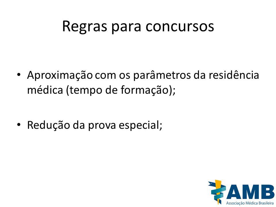 Regras para concursos Aproximação com os parâmetros da residência médica (tempo de formação); Redução da prova especial;