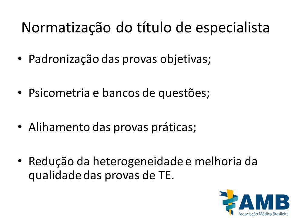 Normatização do título de especialista Padronização das provas objetivas; Psicometria e bancos de questões; Alihamento das provas práticas; Redução da