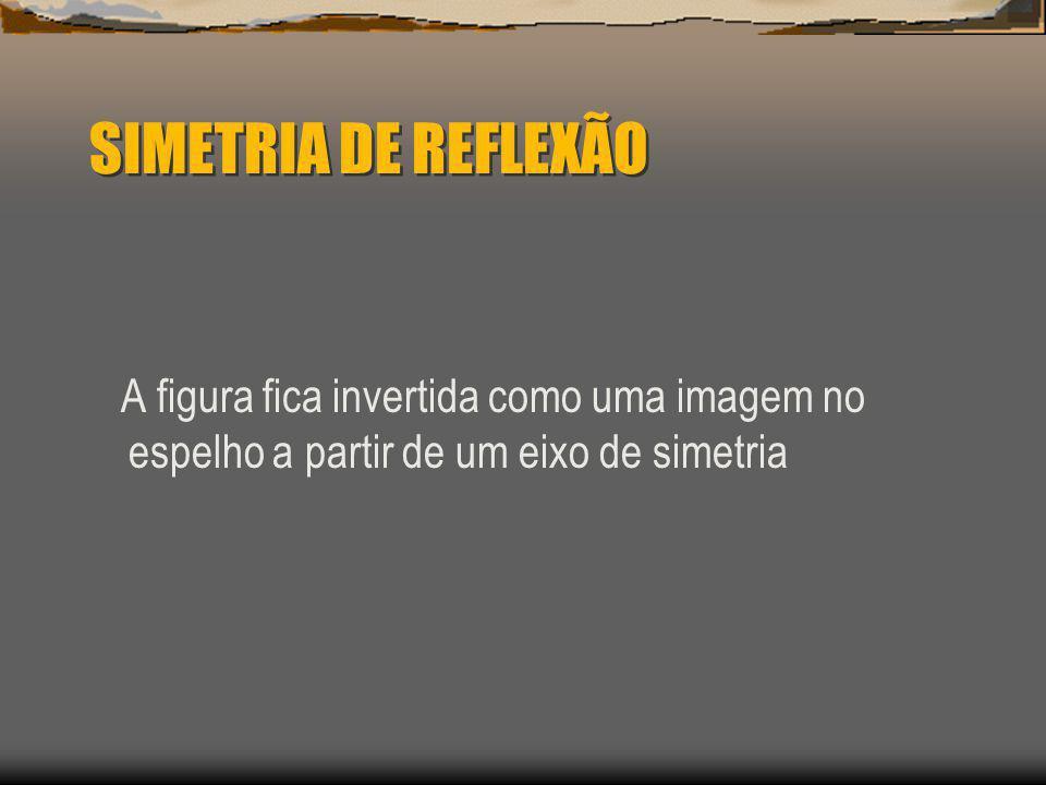 SIMETRIA DE REFLEXÃO A figura fica invertida como uma imagem no espelho a partir de um eixo de simetria