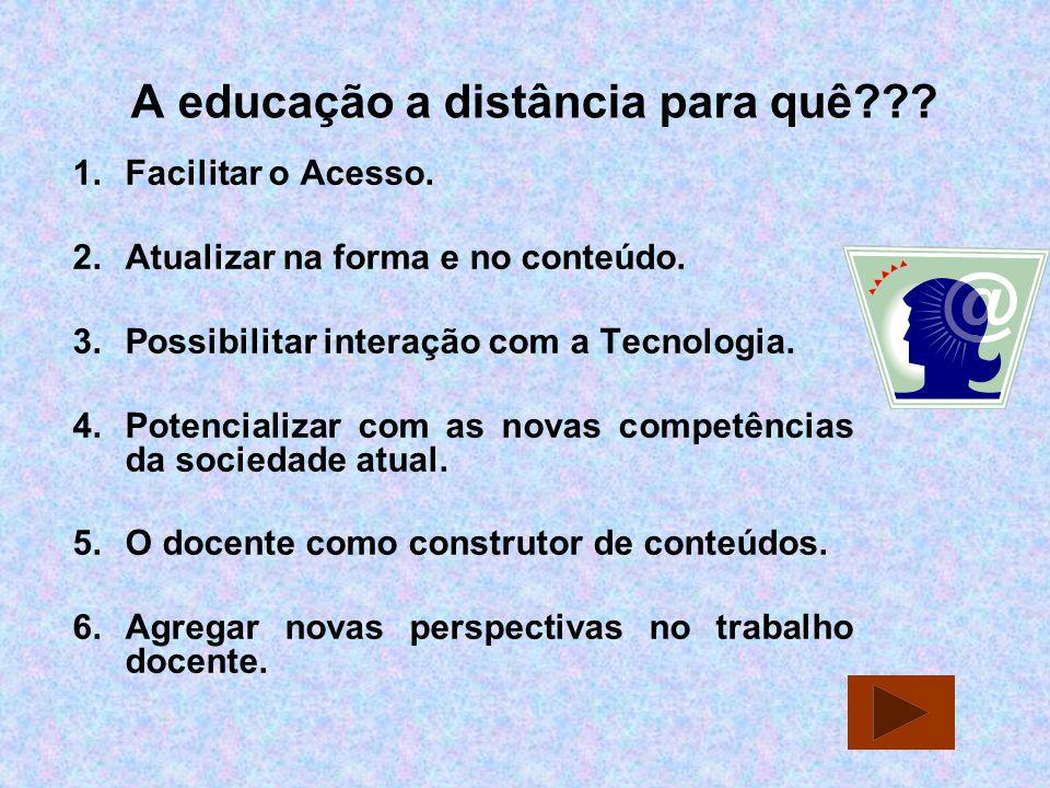 A educação a distância para quê??? 1.Facilitar o Acesso. 2.Atualizar na forma e no conteúdo. 3.Possibilitar interação com a Tecnologia. 4.Potencializa