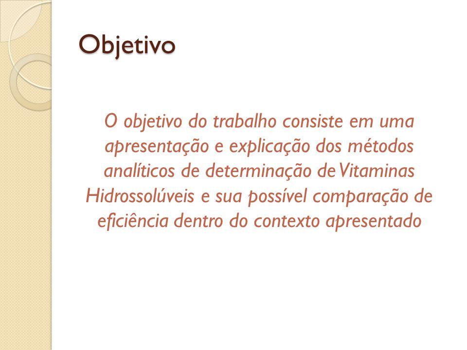 Objetivo O objetivo do trabalho consiste em uma apresentação e explicação dos métodos analíticos de determinação de Vitaminas Hidrossolúveis e sua pos
