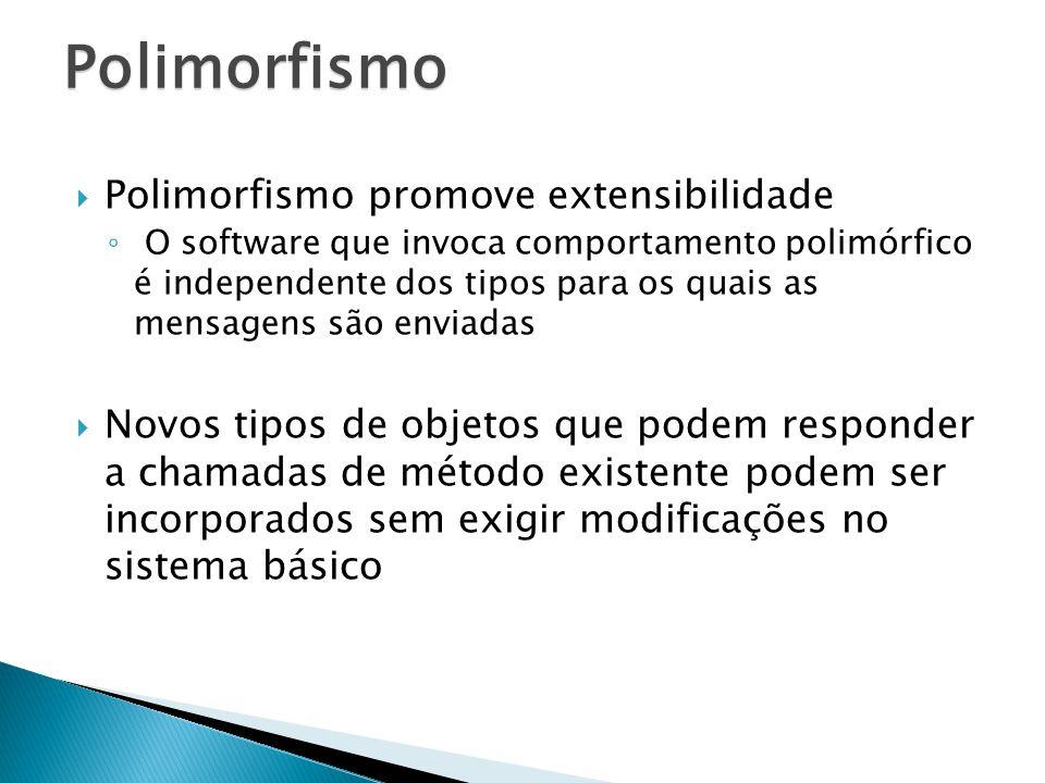 Polimorfismo promove extensibilidade O software que invoca comportamento polimórfico é independente dos tipos para os quais as mensagens são enviadas Novos tipos de objetos que podem responder a chamadas de método existente podem ser incorporados sem exigir modificações no sistema básico Polimorfismo