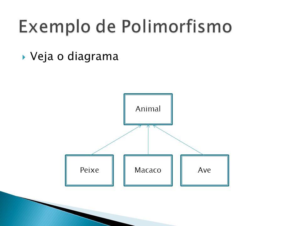 Veja o diagrama Ave Animal MacacoPeixe