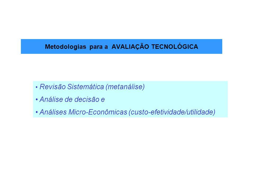 Metodologias para a AVALIAÇÃO TECNOLÓGICA Revisão Sistemática (metanálise) Análise de decisão e Análises Micro-Econômicas (custo-efetividade/utilidade
