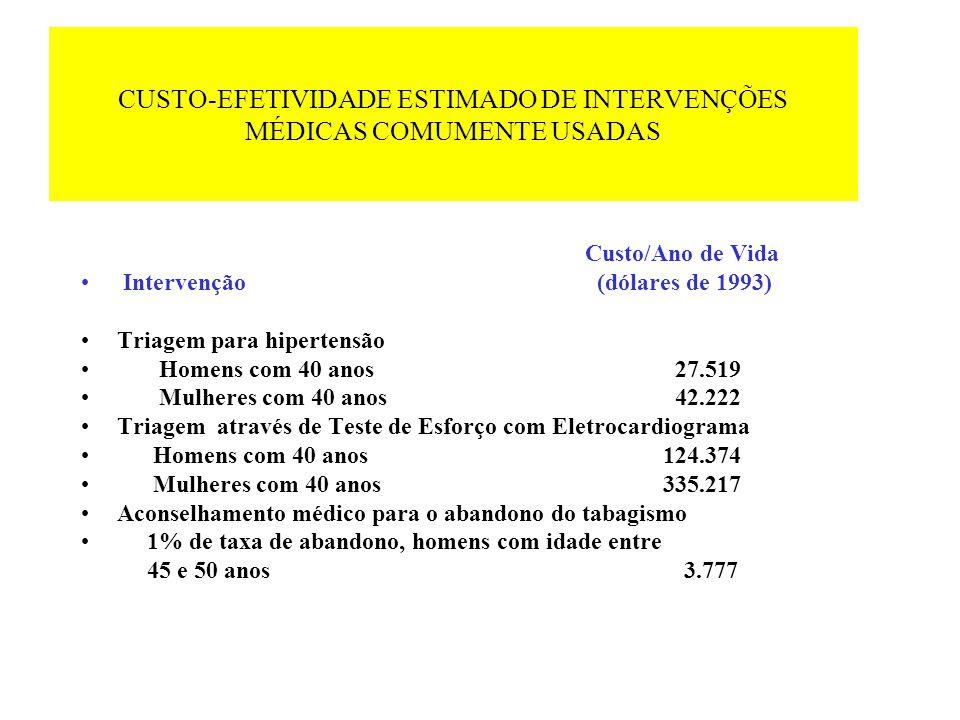 CUSTO-EFETIVIDADE ESTIMADO DE INTERVENÇÕES MÉDICAS COMUMENTE USADAS Custo/Ano de Vida Intervenção (dólares de 1993) Triagem para hipertensão Homens co