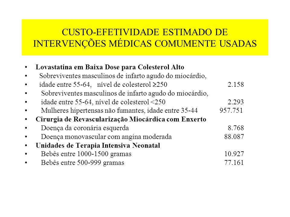 Lovastatina em Baixa Dose para Colesterol Alto Sobreviventes masculinos de infarto agudo do miocárdio, idade entre 55-64, nível de colesterol 2502.158