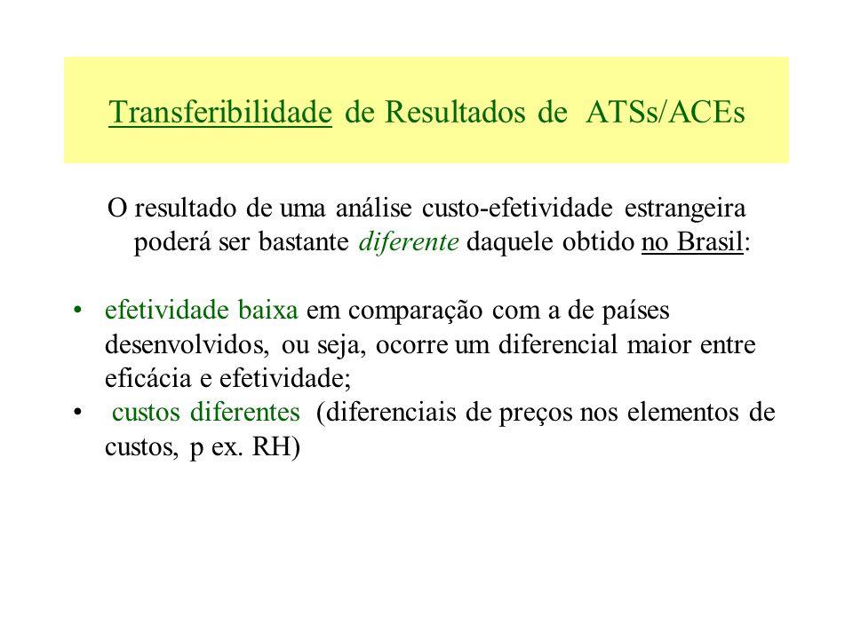 Transferibilidade de Resultados de ATSs/ACEs O resultado de uma análise custo-efetividade estrangeira poderá ser bastante diferente daquele obtido no