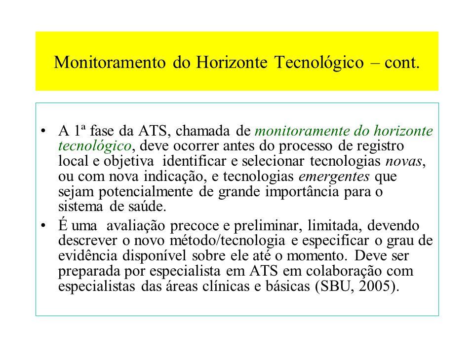 A 1ª fase da ATS, chamada de monitoramente do horizonte tecnológico, deve ocorrer antes do processo de registro local e objetiva identificar e selecio