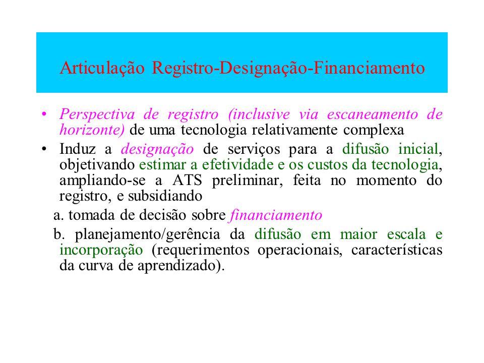 Articulação Registro-Designação-Financiamento Perspectiva de registro (inclusive via escaneamento de horizonte) de uma tecnologia relativamente comple