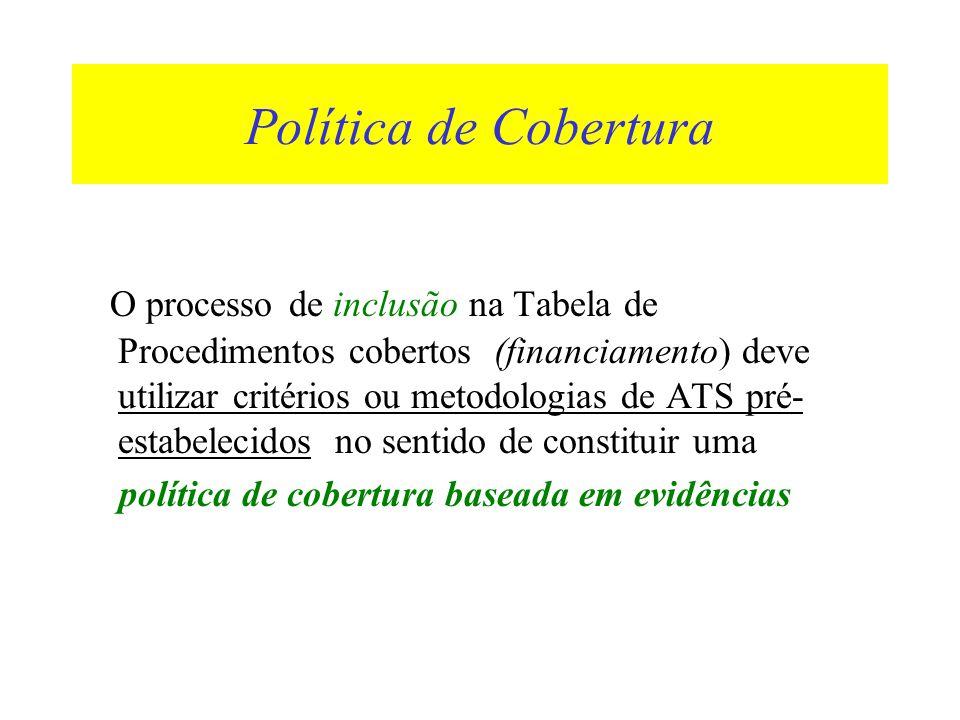 Política de Cobertura O processo de inclusão na Tabela de Procedimentos cobertos (financiamento) deve utilizar critérios ou metodologias de ATS pré- e