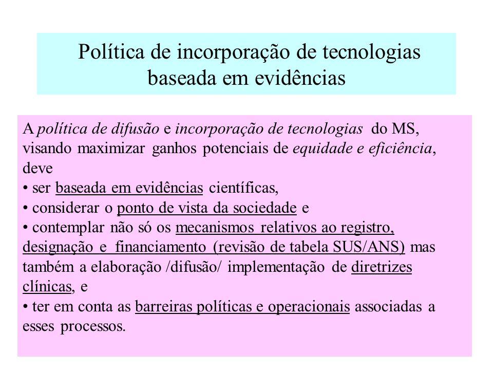 A política de difusão e incorporação de tecnologias do MS, visando maximizar ganhos potenciais de equidade e eficiência, deve ser baseada em evidência