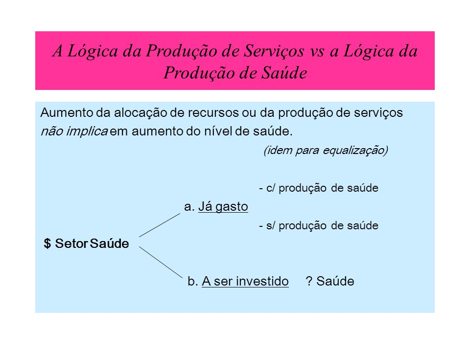 A Lógica da Produção de Serviços vs a Lógica da Produção de Saúde Aumento da alocação de recursos ou da produção de serviços não implica em aumento do