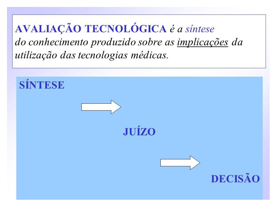 AVALIAÇÃO TECNOLÓGICA é a síntese do conhecimento produzido sobre as implicações da utilização das tecnologias médicas. SÍNTESE JUÍZO DECISÃO