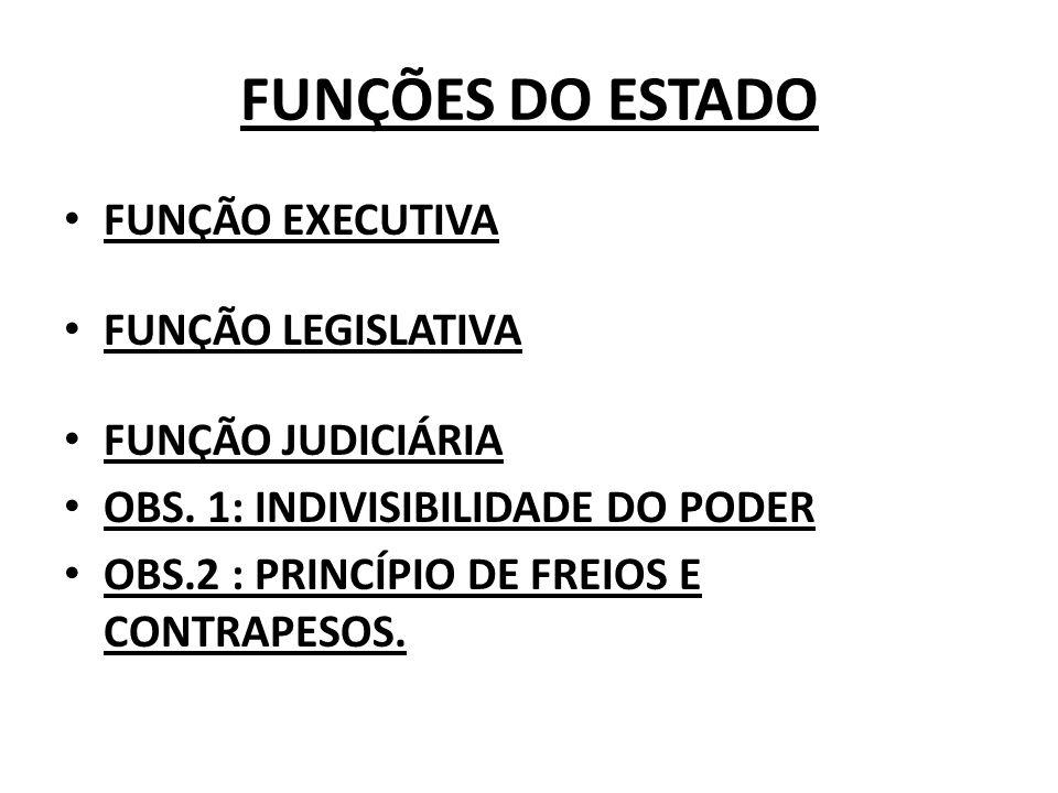 FUNÇÕES DO ESTADO FUNÇÃO EXECUTIVA FUNÇÃO LEGISLATIVA FUNÇÃO JUDICIÁRIA OBS. 1: INDIVISIBILIDADE DO PODER OBS.2 : PRINCÍPIO DE FREIOS E CONTRAPESOS.