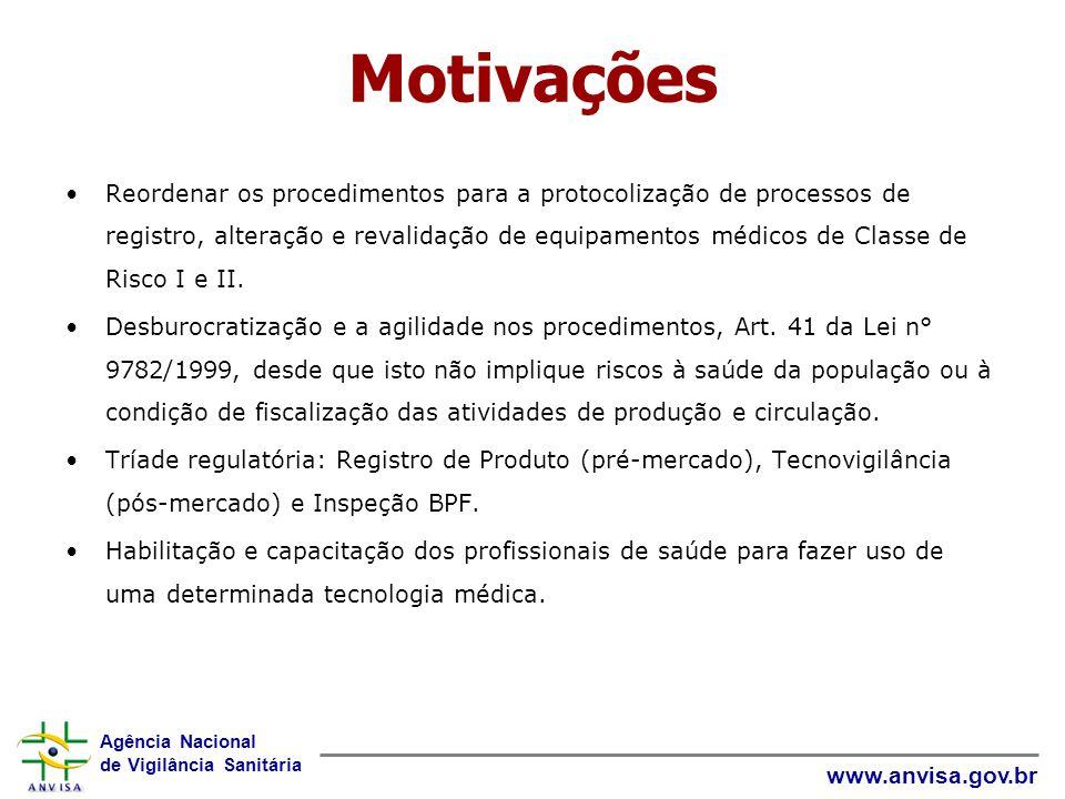 Agência Nacional de Vigilância Sanitária www.anvisa.gov.br Motivações Reordenar os procedimentos para a protocolização de processos de registro, alter